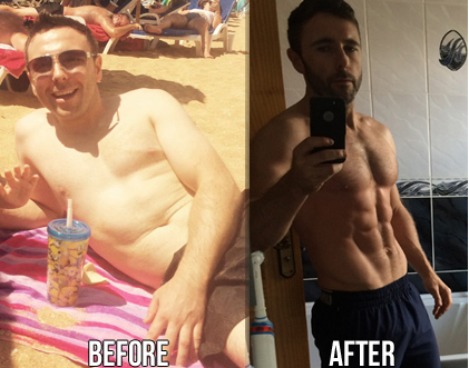 Six Pack Abs Are Really Hard! – Review Now !!!! | Affiliate